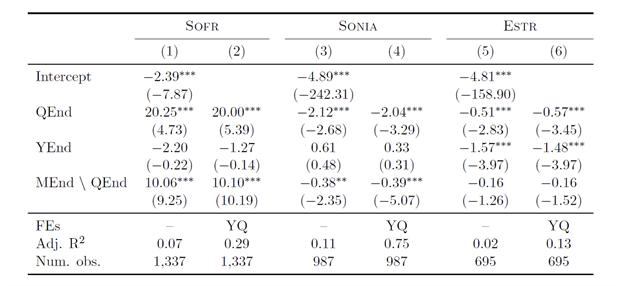 SOFR Academy - Figure 2