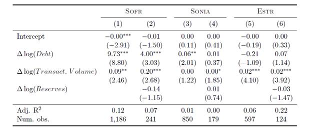SOFR Academy - Figure 3